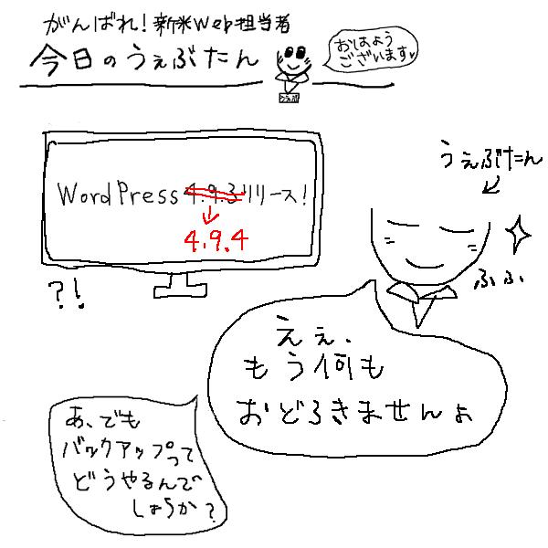 WordPress4.9.4 リリース!さあ手動アップデート!